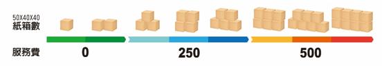 %e6%90%ac%e5%ae%b6%e5%b0%8f%e9%bb%83%e8%aa%aa%e6%98%8e4